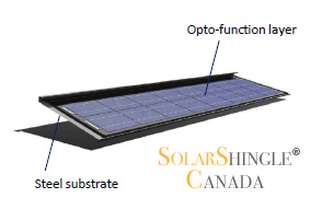 about-solar-shingles